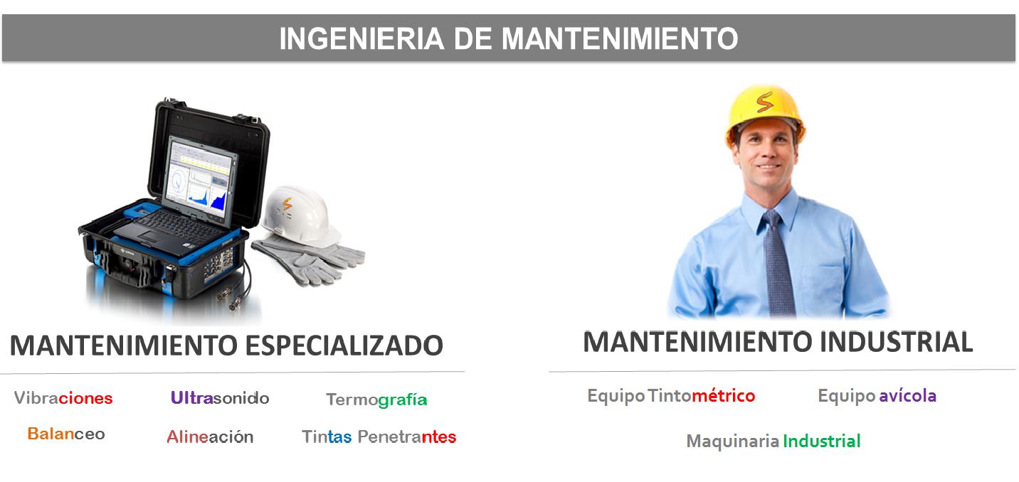 SIELECOM S.A.S | Servicios en Ingeniería de mantenimiento